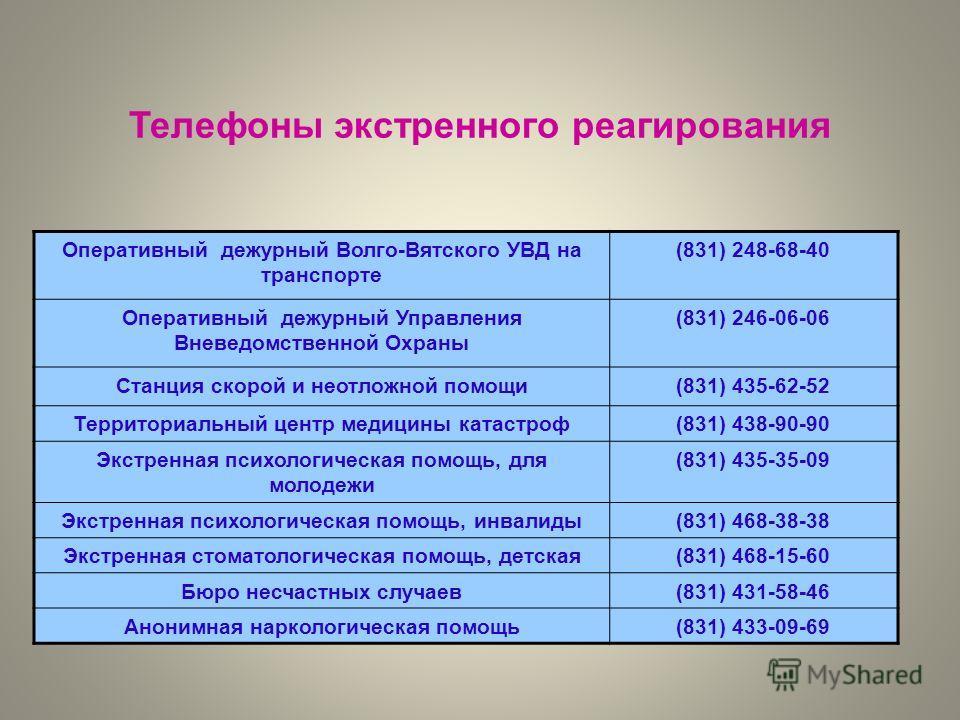 Телефоны экстренного реагирования Оперативный дежурный Волго-Вятского УВД на транспорте (831) 248-68-40 Оперативный дежурный Управления Вневедомственной Охраны (831) 246-06-06 Станция скорой и неотложной помощи(831) 435-62-52 Территориальный центр ме