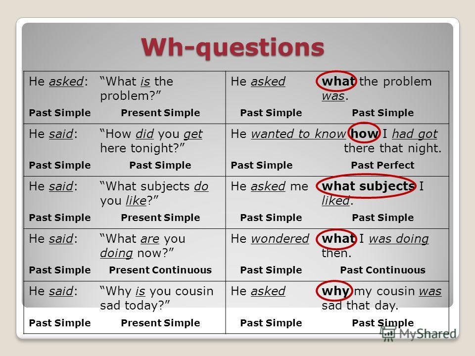 Wh-questions He asked:What is the problem? He askedwhat the problem was. Past SimplePresent SimplePast Simple He said:How did you get here tonight? He wanted to know how I had got there that night. Past Simple Past Perfect He said:What subjects do yo
