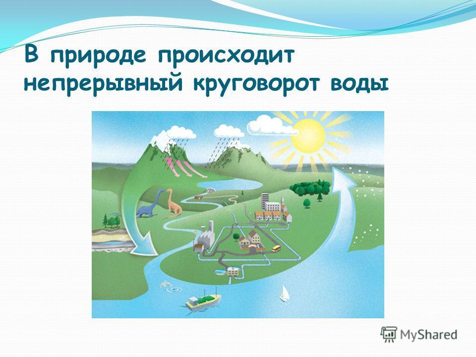 В природе происходит непрерывный круговорот воды