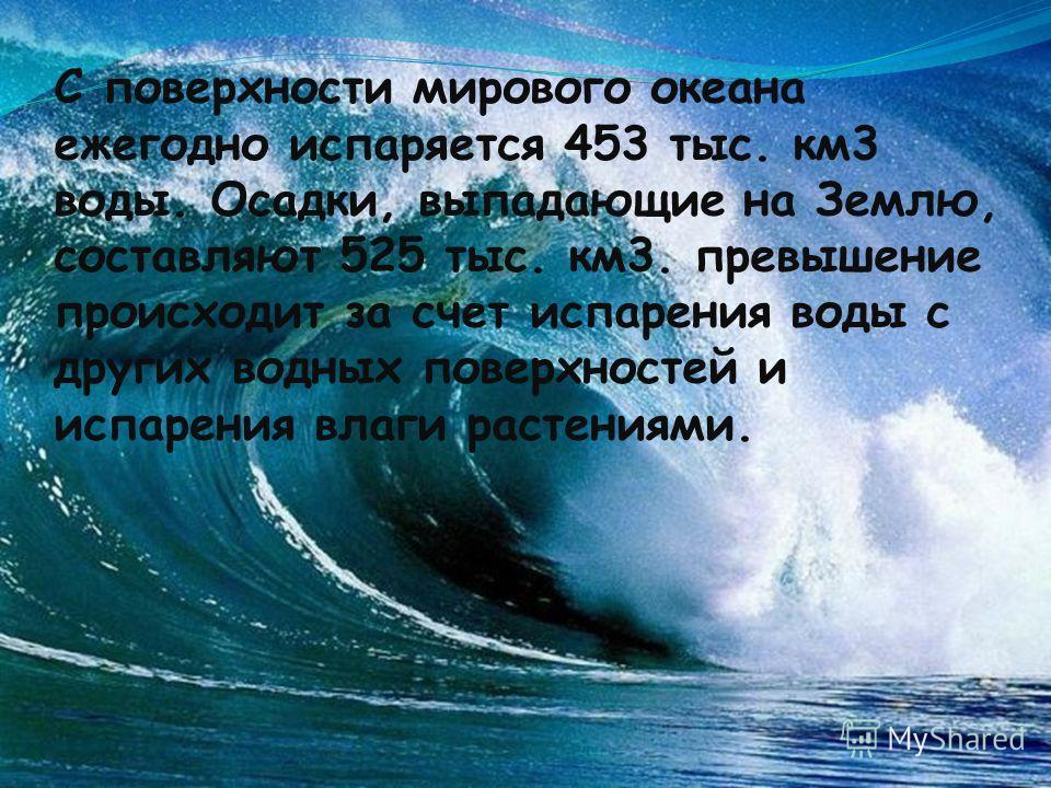 С поверхности мирового океана ежегодно испаряется 453 тыс. км3 воды. Осадки, выпадающие на Землю, составляют 525 тыс. км3. превышение происходит за счет испарения воды с других водных поверхностей и испарения влаги растениями.