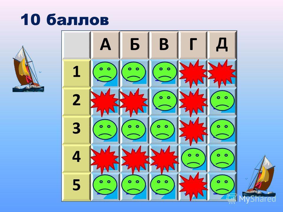 10 баллов АБВГ Д 1 2 3 4 5