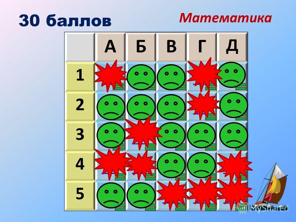 АБВГ Д 1 2 3 4 5 30 баллов Математика