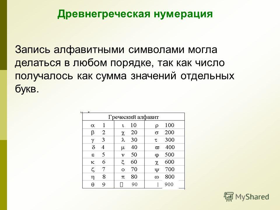 Запись алфавитными символами могла делаться в любом порядке, так как число получалось как сумма значений отдельных букв. Древнегреческая нумерация 90900