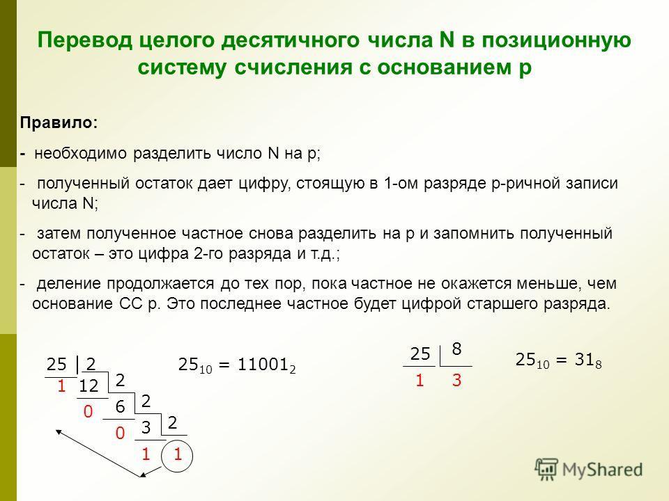 Перевод целого десятичного числа N в позиционную систему счисления с основанием р Правило: - необходимо разделить число N на р; - полученный остаток дает цифру, стоящую в 1-ом разряде р-ричной записи числа N; - затем полученное частное снова разделит