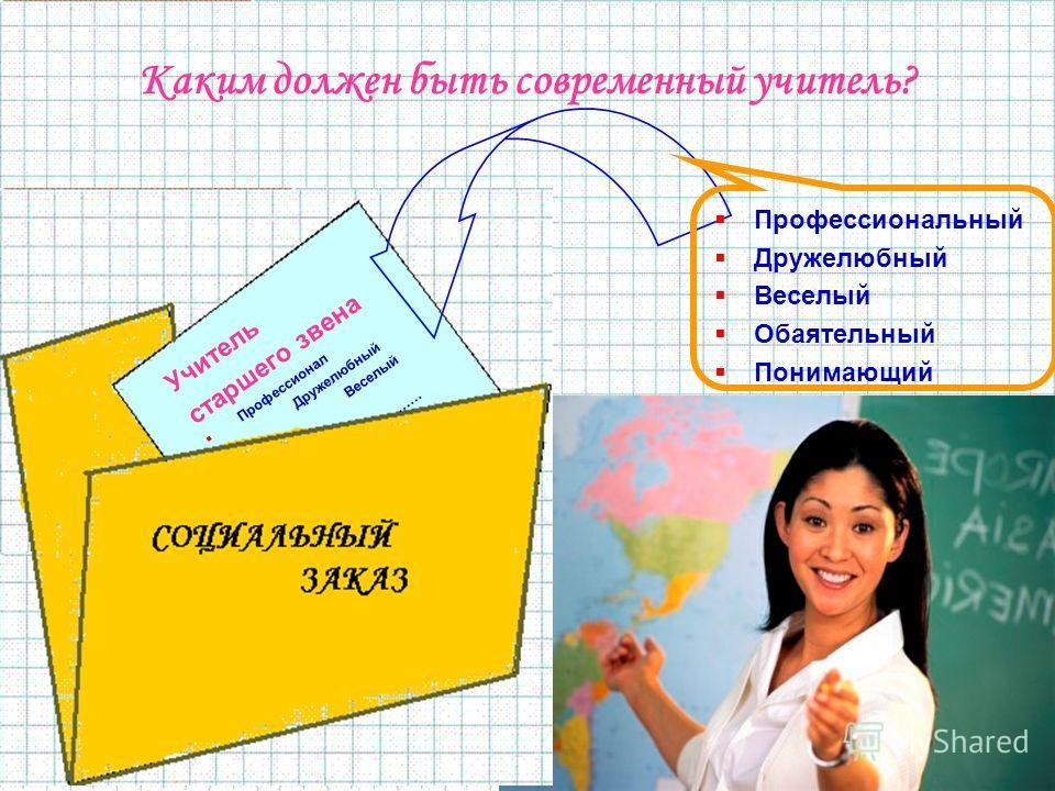 Каким должен быть современный учитель? Учитель старшего звена Профессионал Дружелюбный Веселый …… Профессиональный Дружелюбный Веселый Обаятельный Понимающий