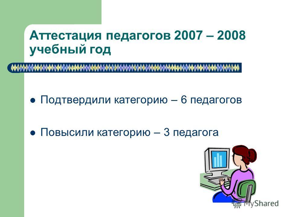 Аттестация педагогов 2007 – 2008 учебный год Подтвердили категорию – 6 педагогов Повысили категорию – 3 педагога