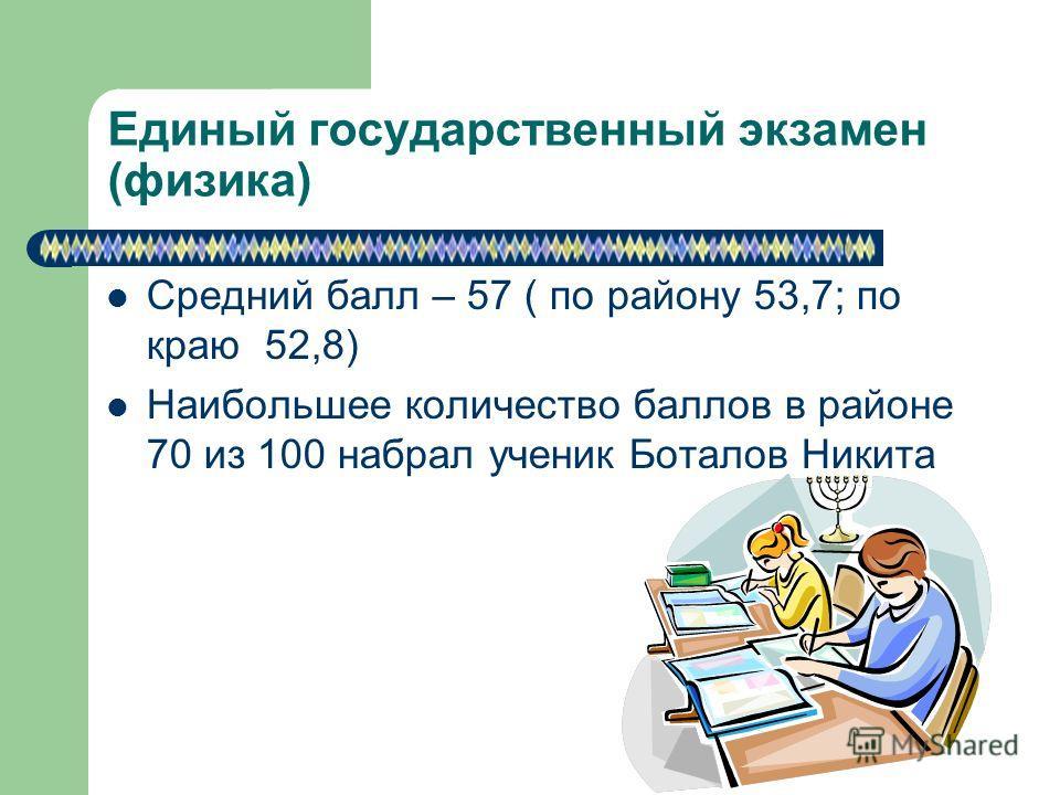 Единый государственный экзамен (физика) Средний балл – 57 ( по району 53,7; по краю 52,8) Наибольшее количество баллов в районе 70 из 100 набрал ученик Боталов Никита