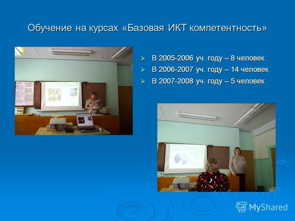 Обучение на курсах «Базовая ИКТ компетентность» В 2005-2006 уч. году – 8 человек В 2005-2006 уч. году – 8 человек В 2006-2007 уч. году – 14 человек В 2006-2007 уч. году – 14 человек В 2007-2008 уч. году – 5 человек В 2007-2008 уч. году – 5 человек