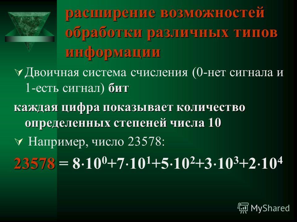 расширение возможностей обработки различных типов информации бит Двоичная система счисления (0-нет сигнала и 1-есть сигнал) бит каждая цифра показывает количество определенных степеней числа 10 Например, число 23578: 23578 23578 = 8 10 0 +7 10 1 +5 1