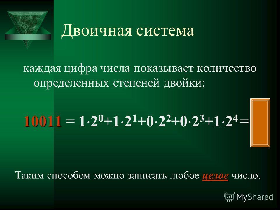 Двоичная система каждая цифра числа показывает количество определенных степеней двойки: 10011 10011 = 1 2 0 +1 2 1 +0 2 2 +0 2 3 +1 2 4 = 19 целое Таким способом можно записать любое целое число.
