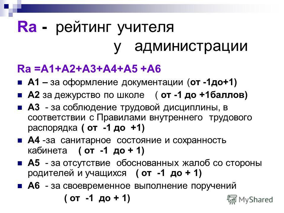 Rа - рейтинг учителя у администрации Rа =А1+А2+А3+А4+А5 +А6 А1 – за оформление документации (от -1до+1) А2 за дежурство по школе ( от -1 до +1баллов) А3 - за соблюдение трудовой дисциплины, в соответствии с Правилами внутреннего трудового распорядка