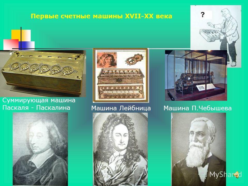 Первые счетные машины XVII-XX века Суммирующая машина Паскаля - Паскалина Машина ЛейбницаМашина П.Чебышева
