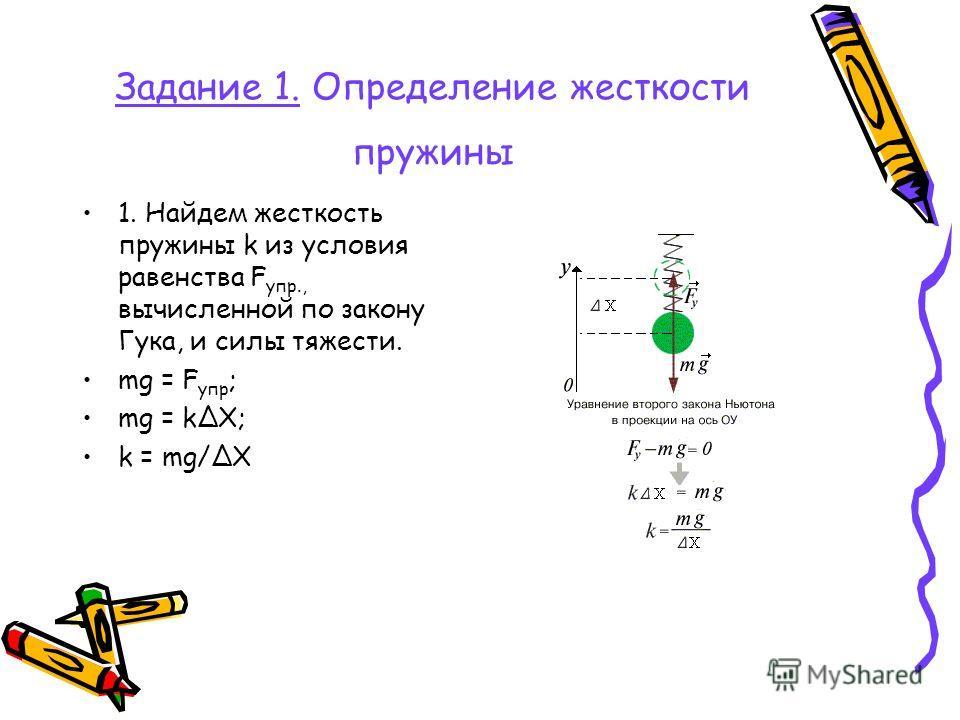 Задание 1. Определение жесткости пружины 1. Найдем жесткость пружины k из условия равенства F упр., вычисленной по закону Гука, и силы тяжести. mg = F упр ; mg = kΔΧ; k = mg/Χ