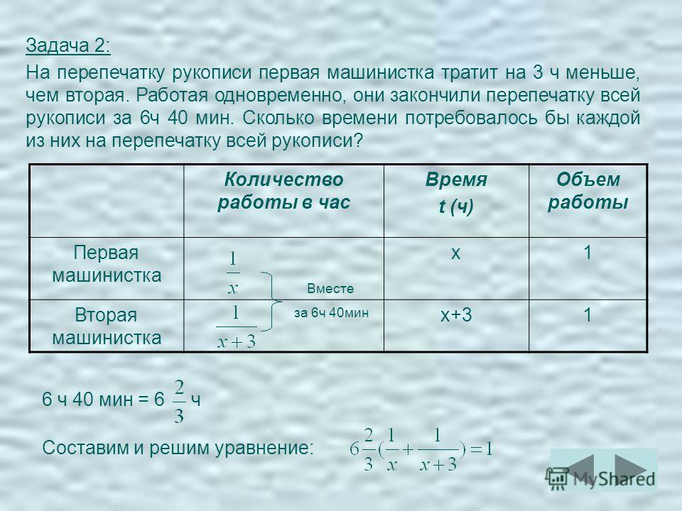 Умножим обе части уравнения на 6x(x+20), получим: Корни этого уравнения: При этих значениях x знаменатели дробей, входящих в уравнение, не равны 0, поэтому являются корнями уравнения. Так как скорость автобуса положительна, то условию задачи удовлетв