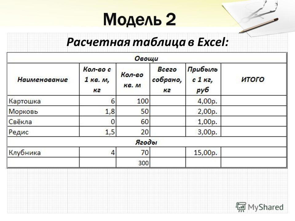 Расчетная таблица в Excel: