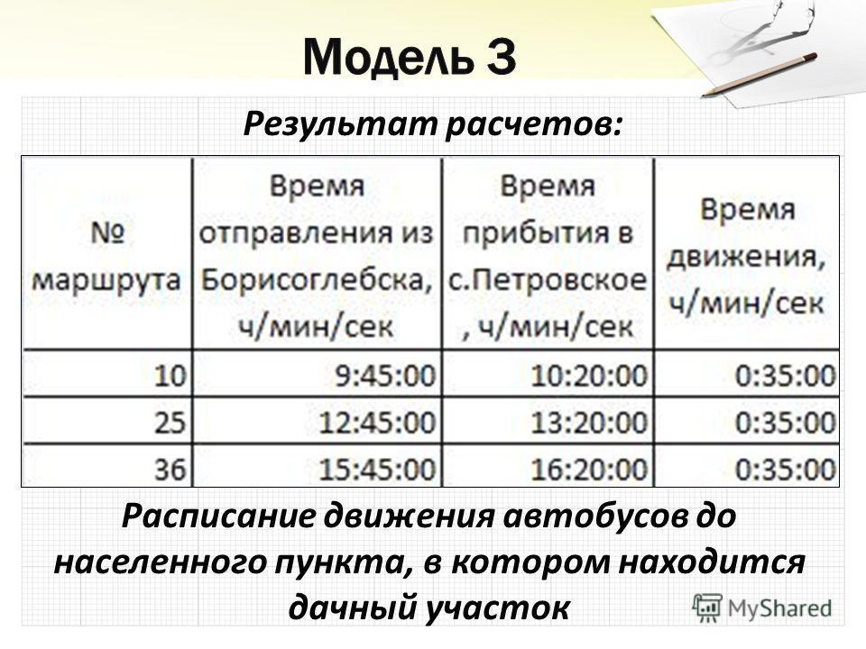 Результат расчетов: Расписание движения автобусов до населенного пункта, в котором находится дачный участок