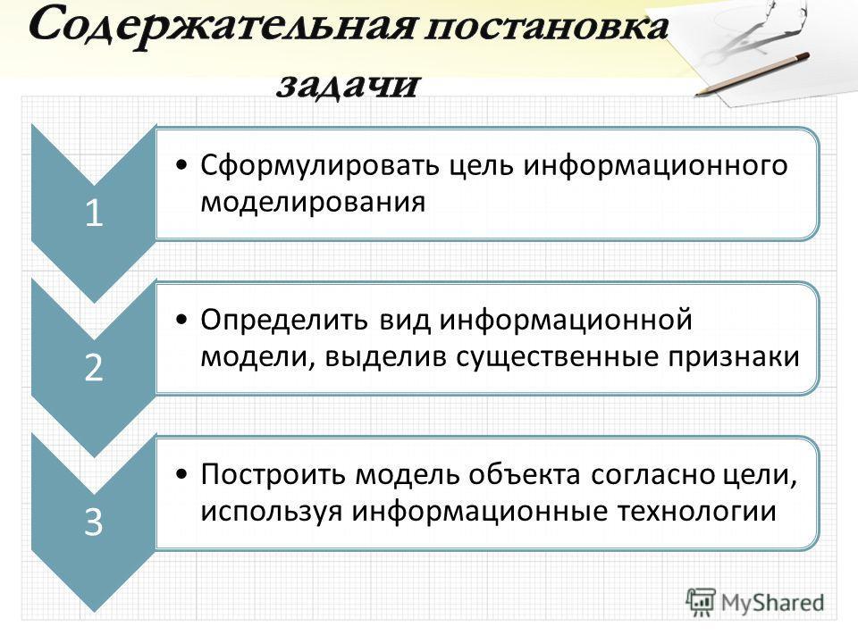 1 Сформулировать цель информационного моделирования 2 Определить вид информационной модели, выделив существенные признаки 3 Построить модель объекта согласно цели, используя информационные технологии