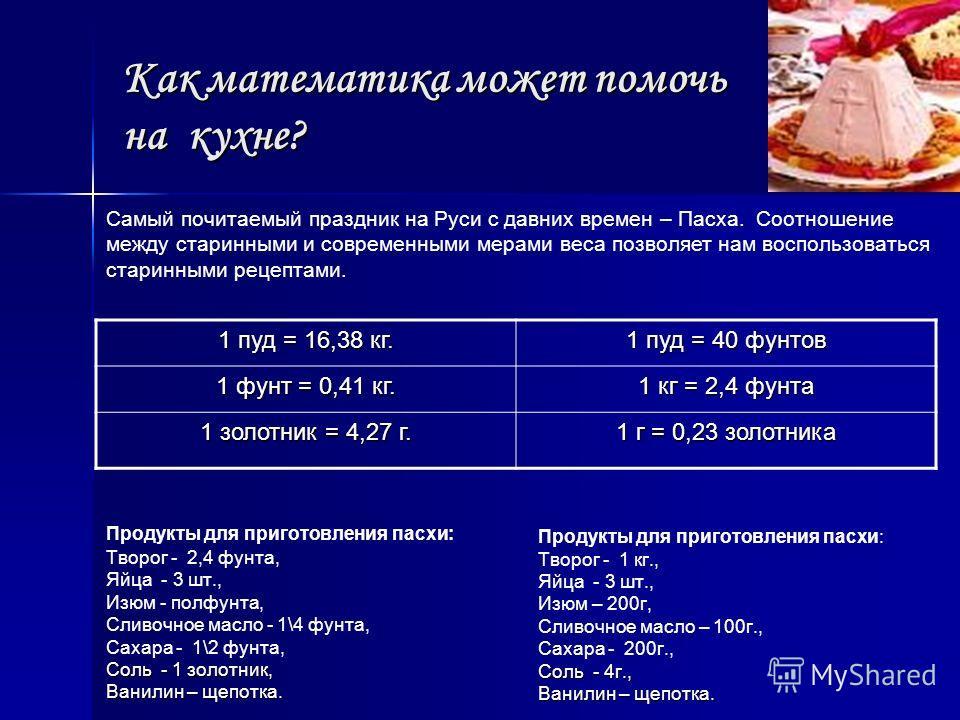 Чем взвешивают в наше время? Весы напольные Весы аналитические Весы торговые Весы порционные