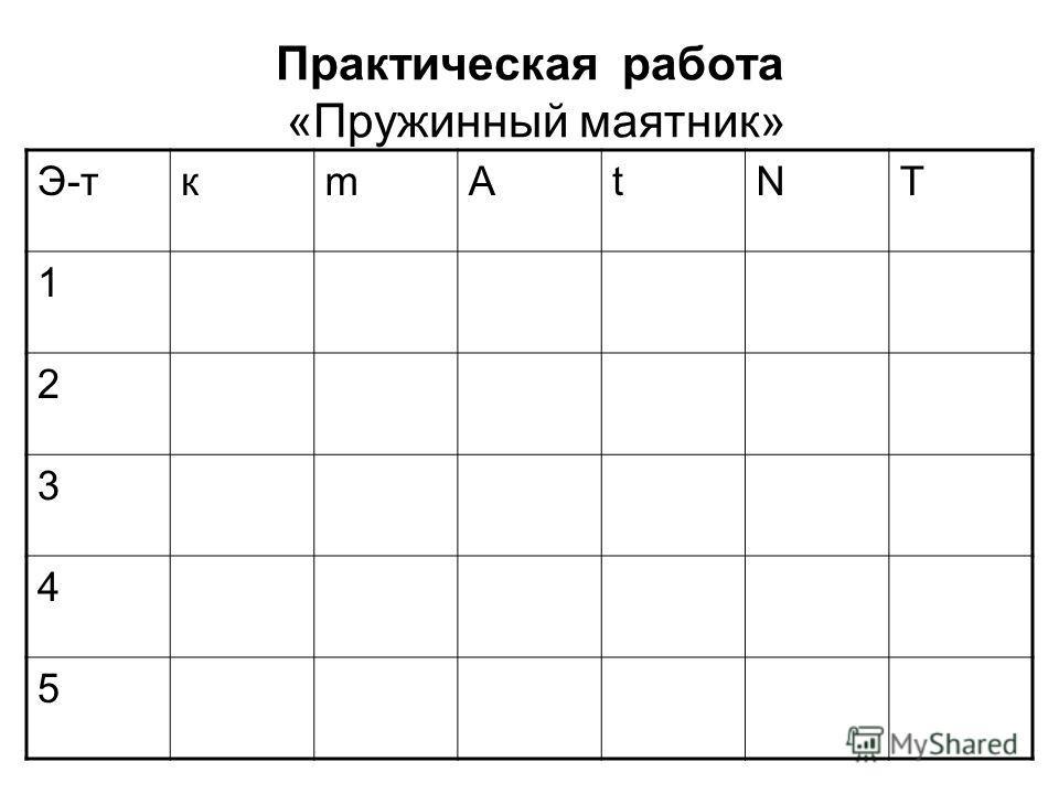 Практическая работа «Пружинный маятник» Э-ткmAtNT 1 2 3 4 5