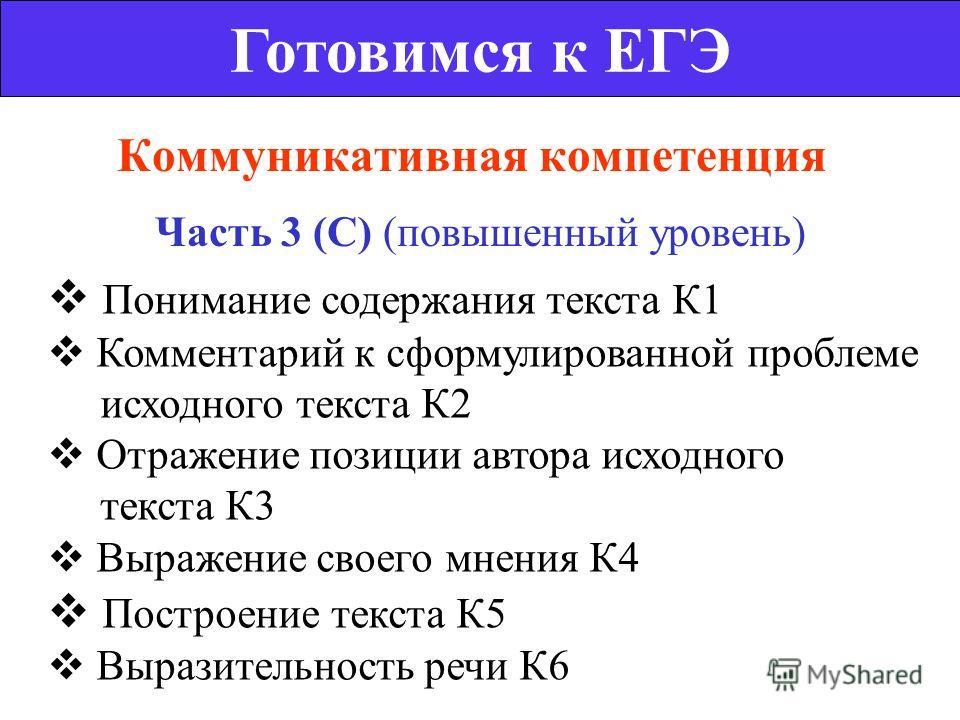 Коммуникативная компетенция Часть 3 (С) (повышенный уровень) Готовимся к ЕГЭ Понимание содержания текста К1 Комментарий к сформулированной проблеме исходного текста К2 Отражение позиции автора исходного текста К3 Выражение своего мнения К4 Построение