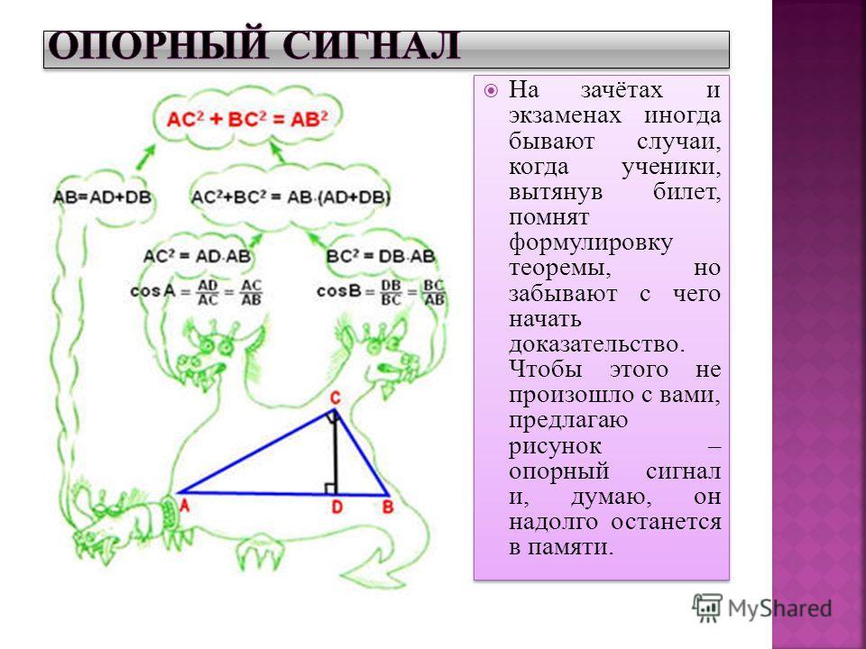 На зачётах и экзаменах иногда бывают случаи, когда ученики, вытянув билет, помнят формулировку теоремы, но забывают с чего начать доказательство. Чтобы этого не произошло с вами, предлагаю рисунок – опорный сигнал и, думаю, он надолго останется в пам