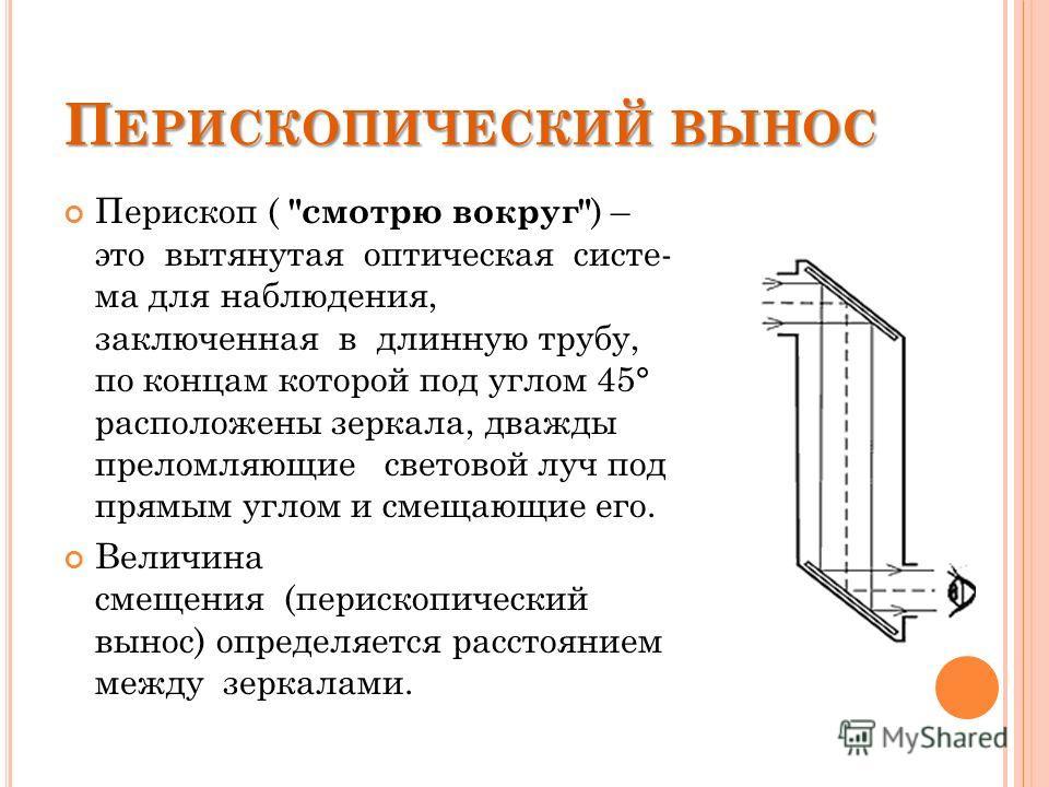 П ЕРИСКОПИЧЕСКИЙ ВЫНОС Перископ (