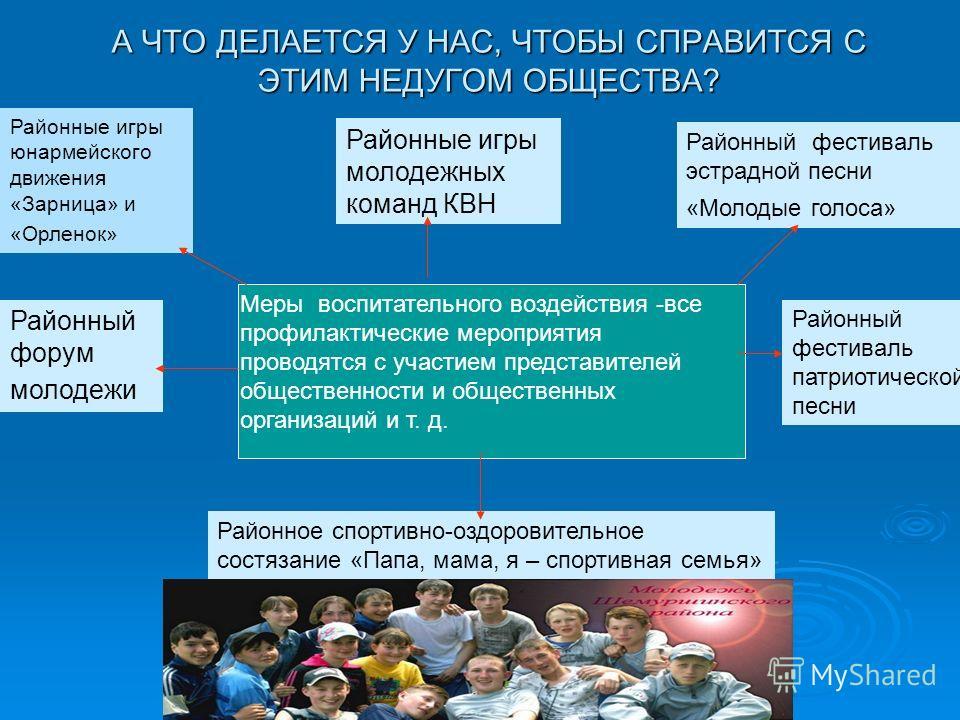 Рашид Нургалиев о подростковых правонарушениях: «За 10 месяцев 2008 года подростки совершили 97,5 тыс. преступлений, что на 15,7% меньше, чем за аналогичный период прошлого года. Также уменьшилось число преступлений, совершенных подростками в состоян