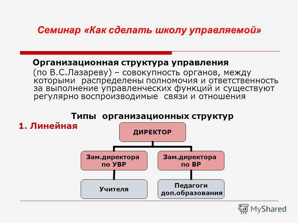 Система внутришкольного управления Процесс управления - непрерывная последовательность действий, осуществляемых субъектом управления, в результате которых формируется и изменяется образ управляемого объекта, устанавливаются цели совместной деятельнос