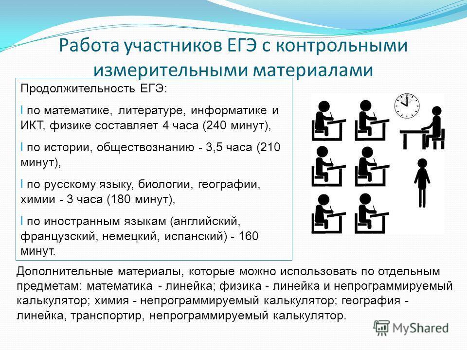 Работа участников ЕГЭ с контрольными измерительными материалами Продолжительность ЕГЭ: l по математике, литературе, информатике и ИКТ, физике составляет 4 часа (240 минут), l по истории, обществознанию - 3,5 часа (210 минут), l по русскому языку, био