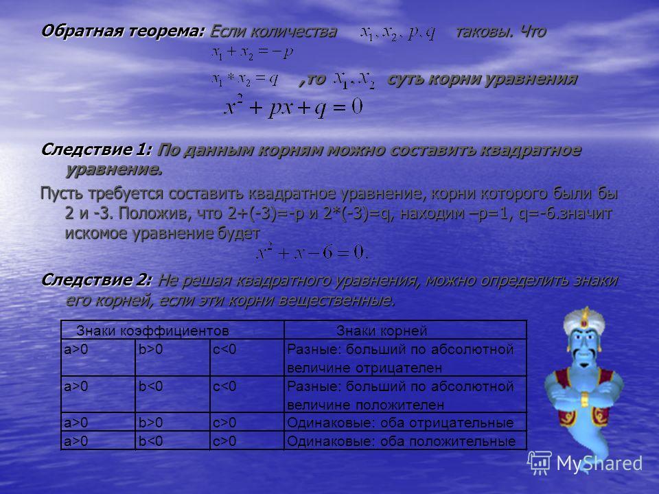 Обратная теорема: Если количества таковы. Что,то суть корни уравнения,то суть корни уравнения Следствие 1: По данным корням можно составить квадратное уравнение. Пусть требуется составить квадратное уравнение, корни которого были бы 2 и -3. Положив,