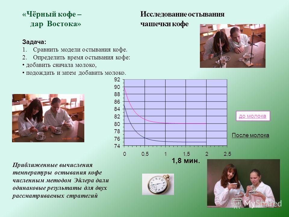 Исследование остывания чашечки кофе до молока После молока 1,8 мин. Приближенные вычисления температуры остывания кофе численным методом Эйлера дали одинаковые результаты для двух рассматриваемых стратегий Задача: 1.Сравнить модели остывания кофе. 2.