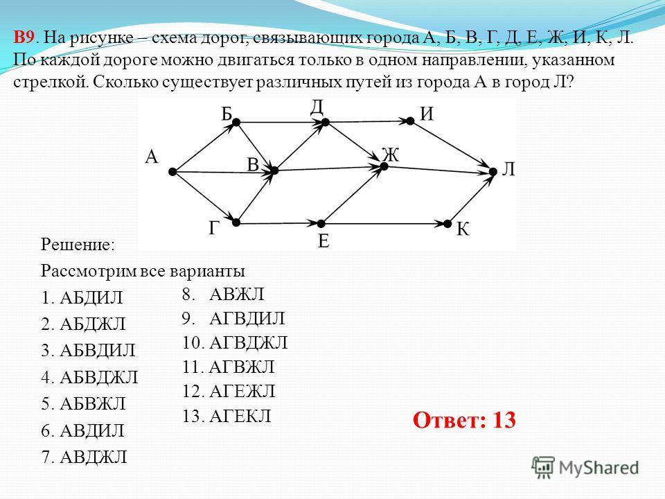 В8. Ниже на четырёх языках записан алгоритм. Получив на вход число x, этот алгоритм печатает два числа: a и b. Укажите наименьшее из таких чисел x, при вводе которых алгоритм печатает сначала 2, а потом 21. x=0, следовательно, выходим из цикла. Прове