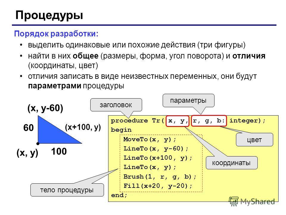 Процедуры Порядок разработки: выделить одинаковые или похожие действия (три фигуры) найти в них общее (размеры, форма, угол поворота) и отличия (координаты, цвет) отличия записать в виде неизвестных переменных, они будут параметрами процедуры (x, y)