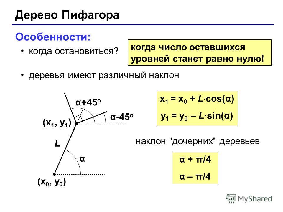 Дерево Пифагора Особенности: когда остановиться? деревья имеют различный наклон когда число оставшихся уровней станет равно нулю! (x 1, y 1 ) (x 0, y 0 ) α α+45 o α-45 o L x 1 = x 0 + L · cos(α) y 1 = y 0 – L·sin(α) наклон