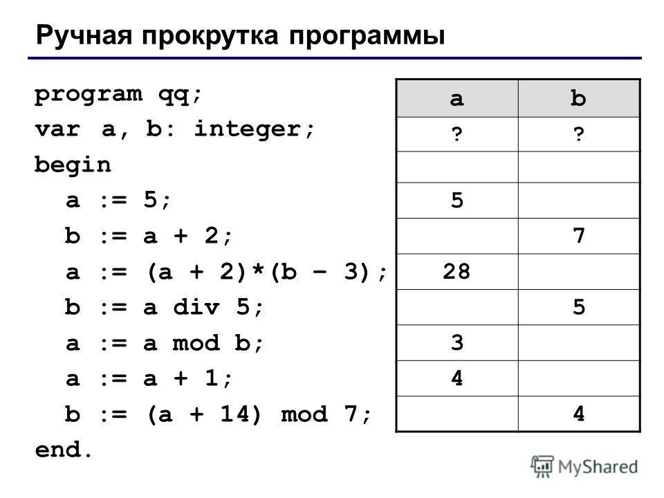 Ручная прокрутка программы program qq; var a, b: integer; begin a := 5; b := a + 2; a := (a + 2)*(b – 3); b := a div 5; a := a mod b; a := a + 1; b := (a + 14) mod 7; end. ab ?? 5 7 28 5 3 4 4