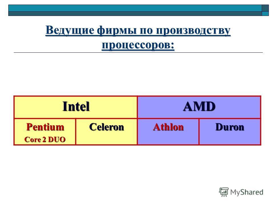 IntelAMD Pentium Сore 2 DUO CeleronAthlonDuron Ведущие фирмы по производству процессоров: