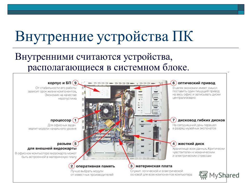 Внутренние устройства ПК Внутренними считаются устройства, располагающиеся в системном блоке.