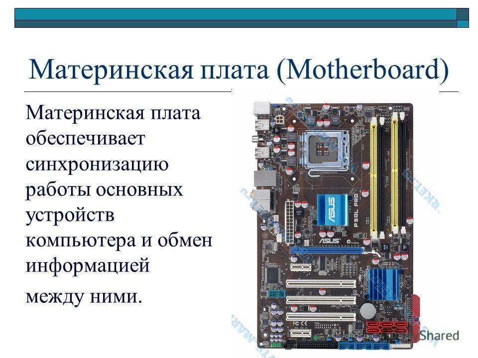 Материнская плата (Motherboard) Материнская плата обеспечивает синхронизацию работы основных устройств компьютера и обмен информацией между ними.