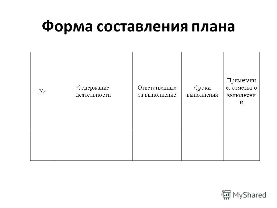 Форма составления плана Содержание деятельности Ответственные за выполнение Сроки выполнения Примечани е, отметка о выполнени и