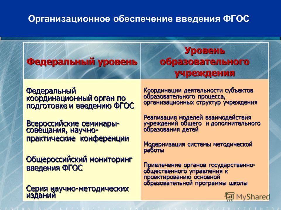 13 Организационное обеспечение введения ФГОС Федеральный уровень Уровень образовательного учреждения Федеральный координационный орган по подготовке и введению ФГОС Всероссийские семинары- совещания, научно- практические конференции Общероссийский мо