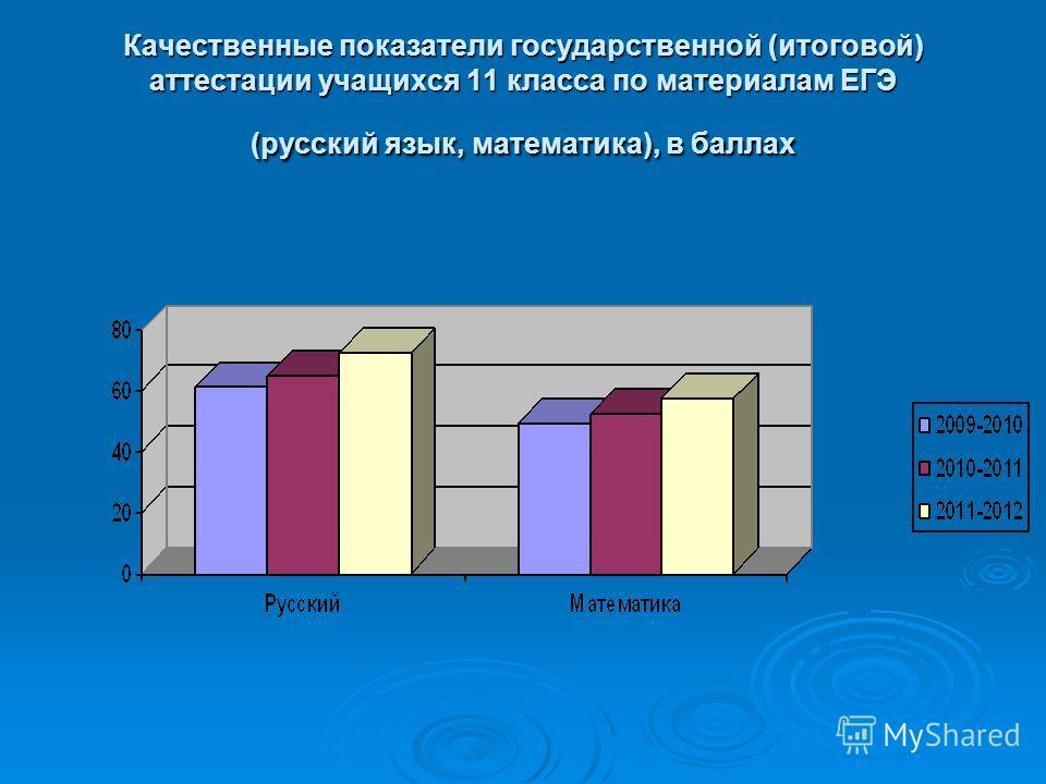 Качественные показатели государственной (итоговой) аттестации учащихся 11 класса по материалам ЕГЭ (русский язык, математика), в баллах
