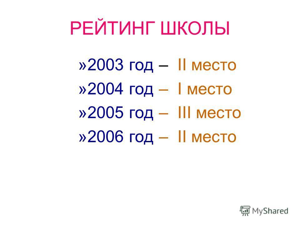 РЕЙТИНГ ШКОЛЫ »2003 год – II место »2004 год – I место »2005 год – III место »2006 год – II место