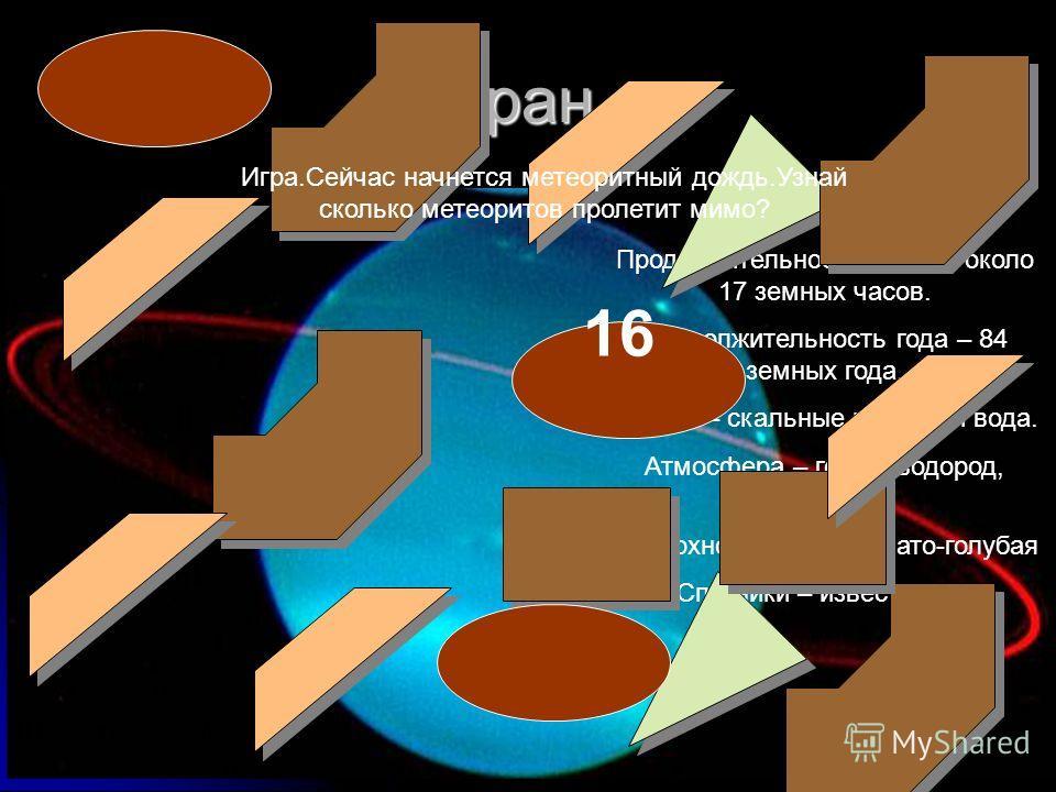 Уран. Продолжительность суток – около 17 земных часов. Продолжительность года – 84 земных года. Состав – скальные породы и вода. Атмосфера – гелий, водород, метан. Поверхность – зеленовато-голубая Спутники – известно 15. Игра.Сейчас начнется метеорит