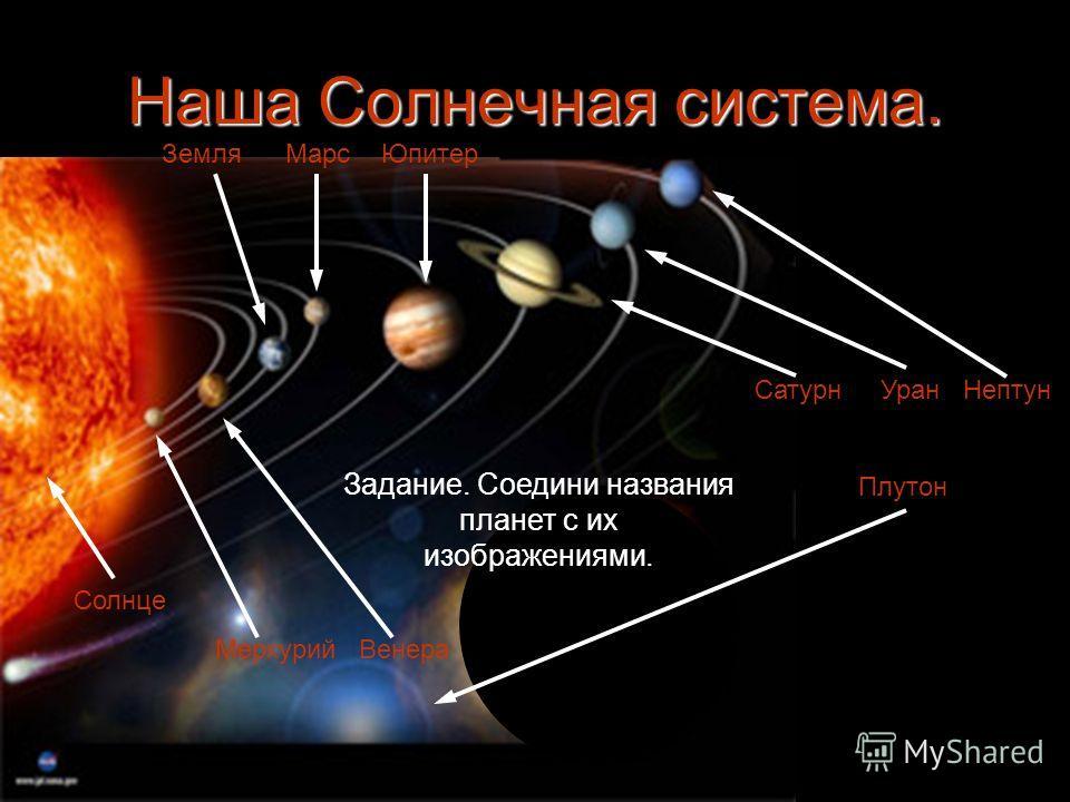 Наша Солнечная система. Солнце Меркурий Венера Земля Марс Юпитер Сатурн Уран Нептун Плутон Задание. Соедини названия планет с их изображениями.