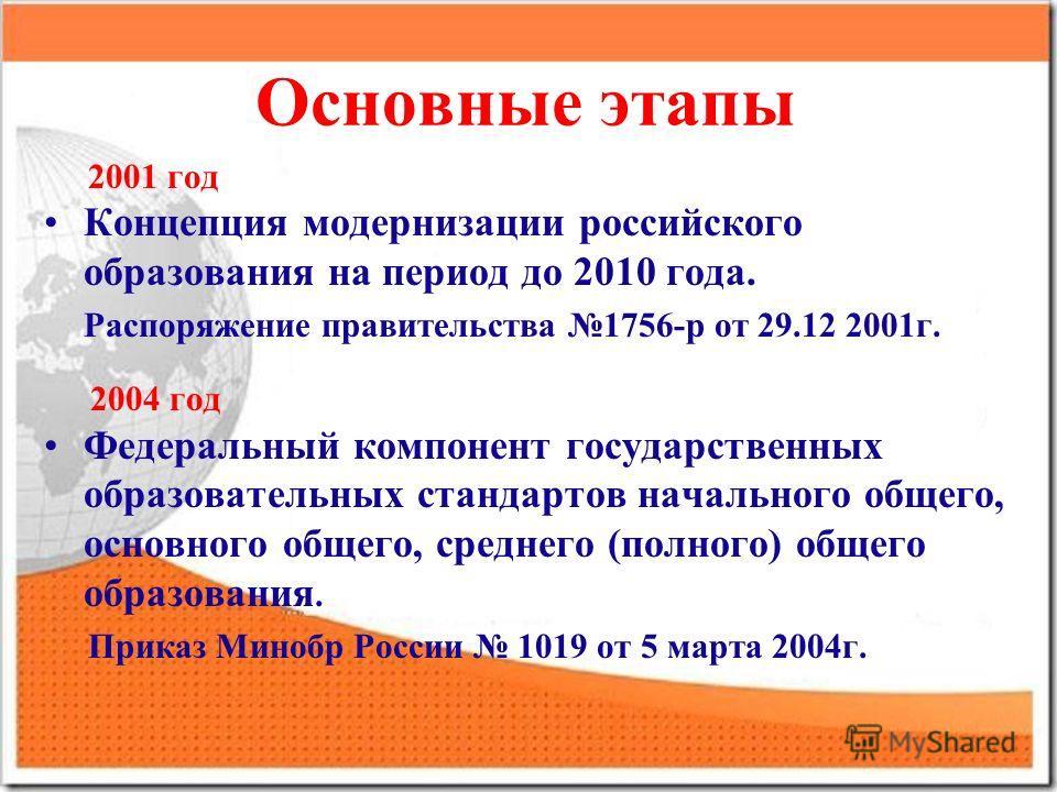 Основные этапы 2001 год Концепция модернизации российского образования на период до 2010 года. Распоряжение правительства 1756-р от 29.12 2001г. 2004 год Федеральный компонент государственных образовательных стандартов начального общего, основного об