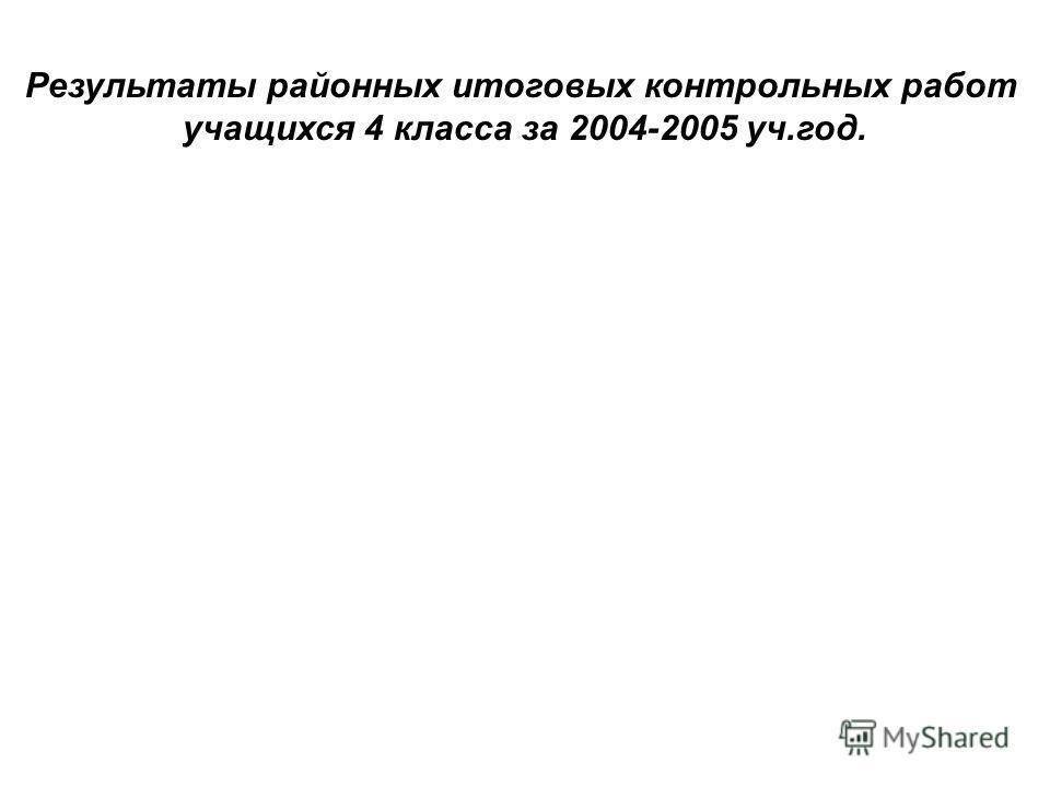 Результаты районных итоговых контрольных работ учащихся 4 класса за 2004-2005 уч.год.