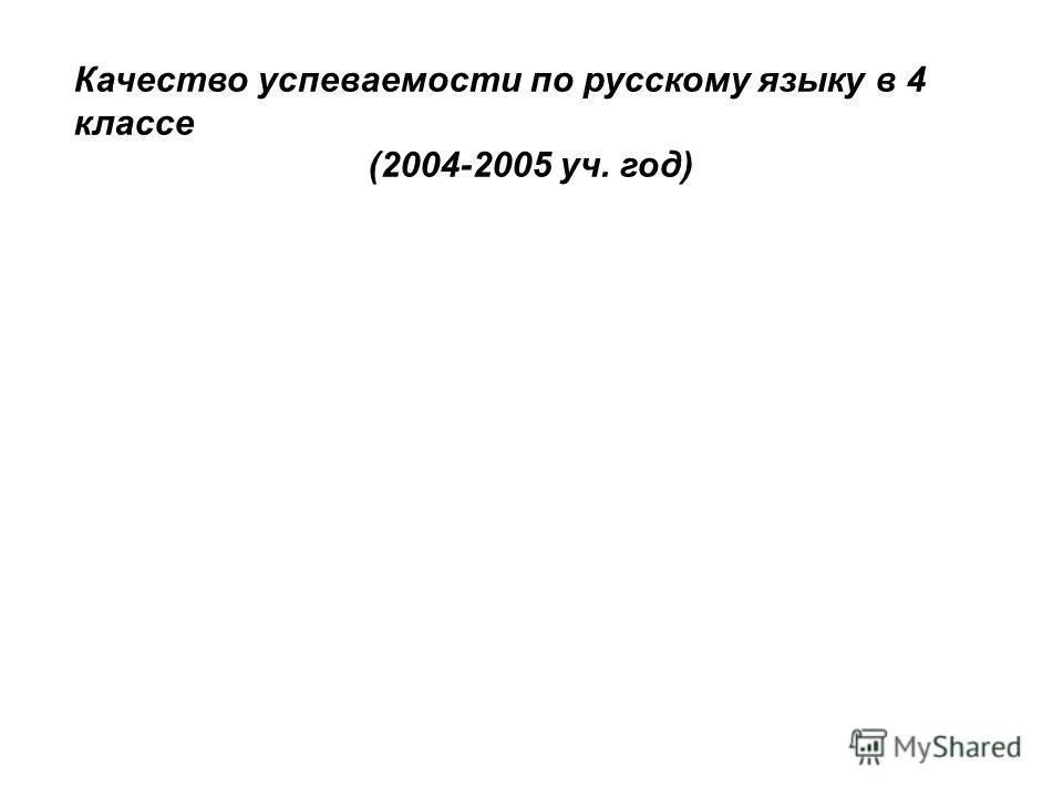Качество успеваемости по русскому языку в 4 классе (2004-2005 уч. год)