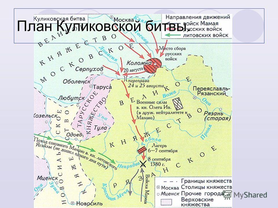 План Куликовской битвы.