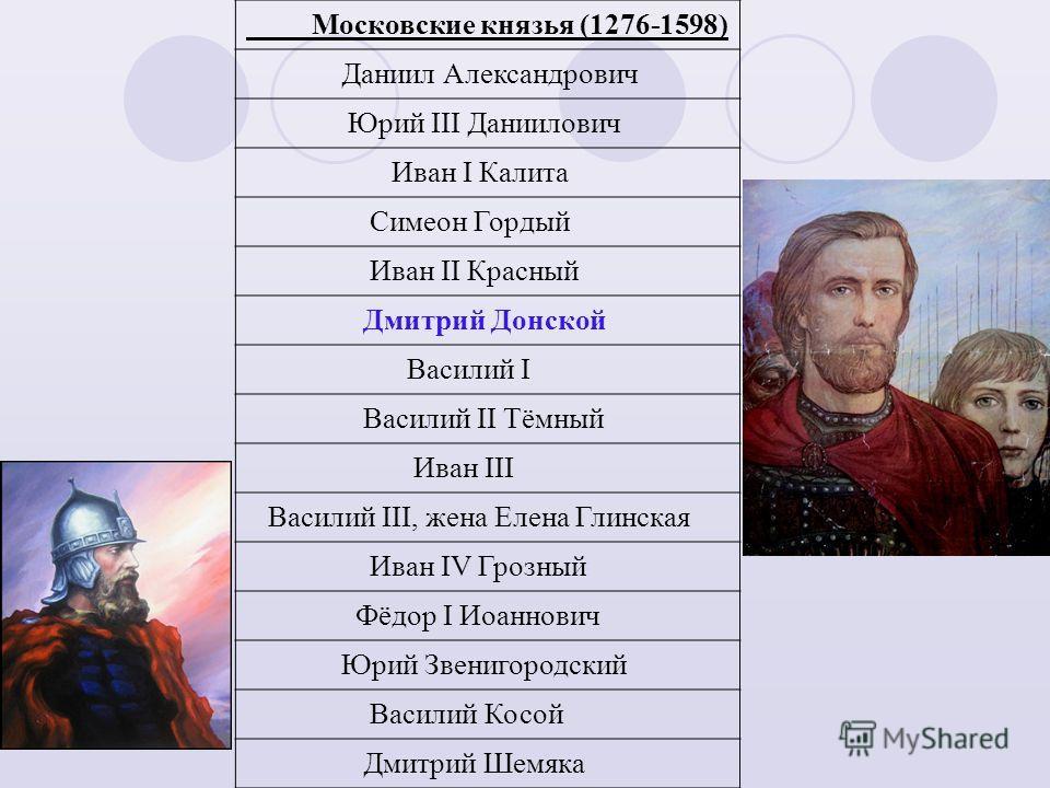 Московские князья (1276-1598)