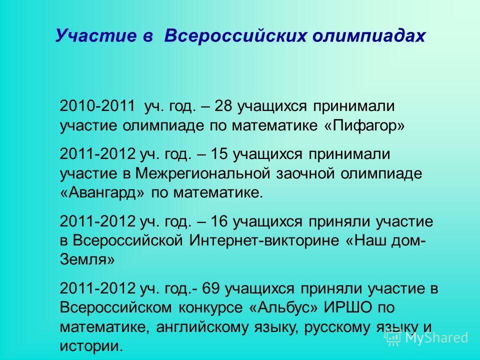 Участие в Всероссийских олимпиадах 2010-2011 уч. год. – 28 учащихся принимали участие олимпиаде по математике «Пифагор» 2011-2012 уч. год. – 15 учащихся принимали участие в Межрегиональной заочной олимпиаде «Авангард» по математике. 2011-2012 уч. год